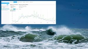 Kuva Myrskyävästä merestä jonka vasemmassa yläkulmassa on graafinen kuvaaja EMMI-järjestelmän mittaustuloksista.